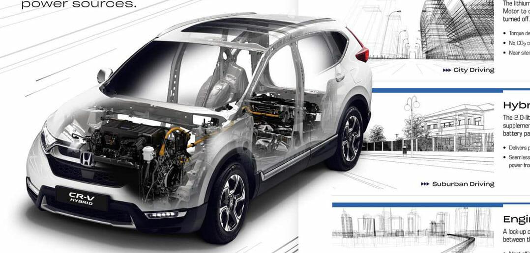 Honda-CR-V-Hybird